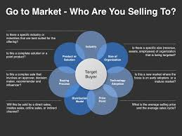 go to market strategy template who are you selling to jpg 980 735