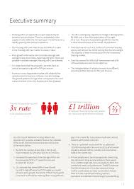retirement living jll housing with care index