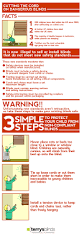 blind safety guidelines infographic cutting the cord on