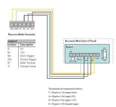 wiring pyronix belle to honeywell accenta gen 4 diynot forums
