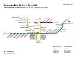 average cost of rent how much does it cost a single person to live in toronto canada