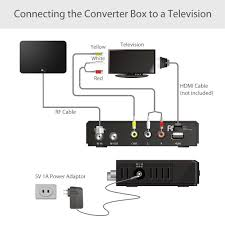 how to record over the air tv with a digital converter box dvr