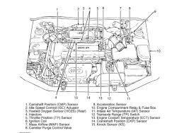 2005 kia spectra sd control wiring diagram 2004 kia amanti wiring
