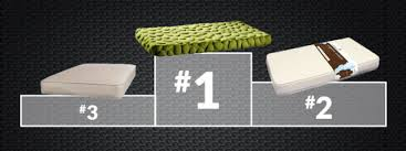 Top Crib Mattress Best Mattressezzzthe Best Crib Mattress Best Mattressezzz