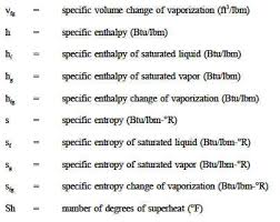 Standard Entropy Change Table Steam Tables Thermodynamics Thermodynamics Engineers Edge
