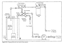 how to size hvac system buckeyebride com