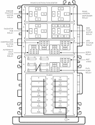 show diagram 1998 jeep wrangler fuse box jeep wiring diagram