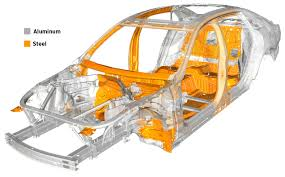 cadillac pursues aluminum steel mix for new ct6 luxury sedan sae