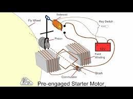 car electrics training animation automotive appreciation part 4