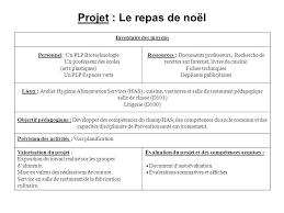 fiche p馘agogique atelier cuisine la définition du projet ppt télécharger