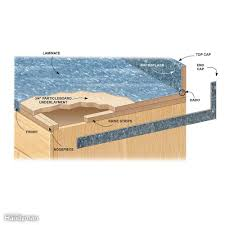How To Install A Laminate Kitchen Countertop - cabinet how to cut a kitchen countertop how to install a kitchen
