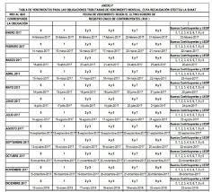 balance de comprobacion sunat balance anual anuncios mayo clasf