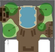 trees around a pool type recommendations and distance houses