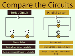science circuits bulbs in series and parallel lessons tes teach