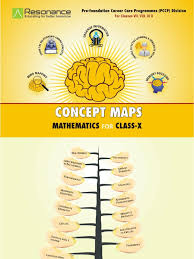 Concept Map Class X Maths