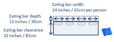 Measurements Of Kitchen Cabinets Kitchen Dimensions