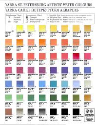 shades of orange colour color charts pigment information on colors and paints