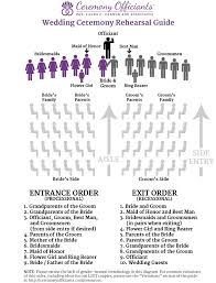 planning a wedding ceremony wedding ceremony rehearsal guide checklist ceremony officiants