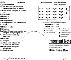 1996 mercedes benz fuse box wiring diagrams