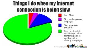 Internet Speed Meme - my laptop internet speed is very slow how to open facebook when