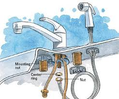 how to replace kitchen faucet installing kitchen faucet with sprayer kitchen faucet update