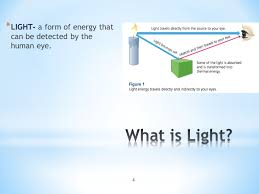 Is Light Energy Unit D Optics Ppt Video Online Download