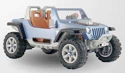 power wheels jeep hurricane green repairing childhood trauma with power wheels jeep hurricane autoblog