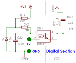 gsm alarm dialer advent controls blog page 3