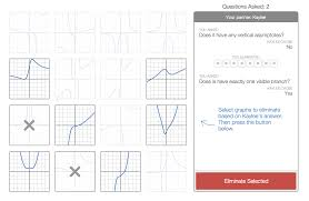 polygraph rational functions by desmos