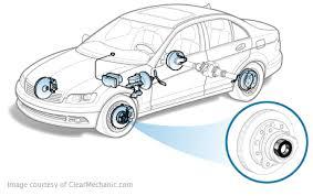 dodge ram wheel bearing dodge ram 1500 wheel bearing service cost estimate