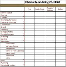 kitchen remodel checklist home interior design ideas