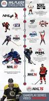 62 best in the sin bin images on pinterest seattle hockey and