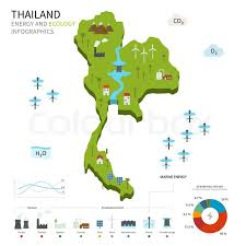 thailand vector map energy industry and ecology of thailand vector map with power