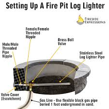 how to install a log lighter in a fire pit