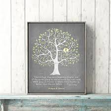 wedding gift lewis personalized wedding gift print marriage c s lewis or custom