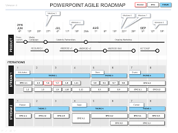 Free Project Planning Template by Powerpoint Agile Roadmap Template 4 Agile Formats