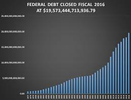 Fiscal Year 2014 National Debt Observations We To Stop Deficit Spending And Lower The