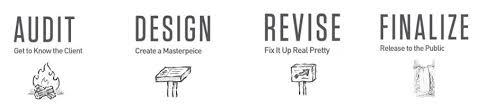 design a logo process logo designers professional company logo design