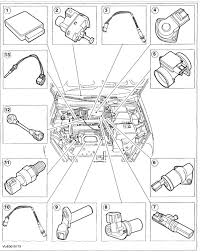 2000 ford focus cooling system diagram do you where the coolant temp sensor is located
