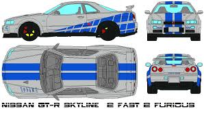 nissan r34 fast and furious nissan gt r skyline 2 fast 2 furious by bagera3005 on deviantart