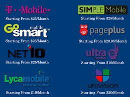 Mobile Plans by Best Prepaid Cell Phone Plans Witness Tech Inc