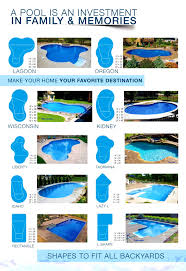 pool shapes and sizes standard inground pool sizes crafts home