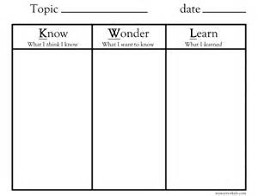 kwl chart template word document 28 images social studies