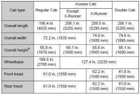 2013 toyota tacoma service schedule toyota tacoma owners manual maintenance data fuel level