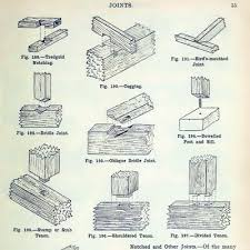furniture design core77