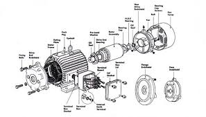 diagrams 840643 l1410t baldor electric motor wiring diagrams