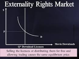 chapter 5 externalities ppt video online download