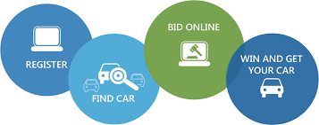 auto bid auction easy way of buying cars at auction repokar