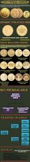 canadian gold coins on pinterest gold dollar coin value gold