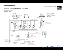 skoda octavia wiring diagram download with electrical 67400
